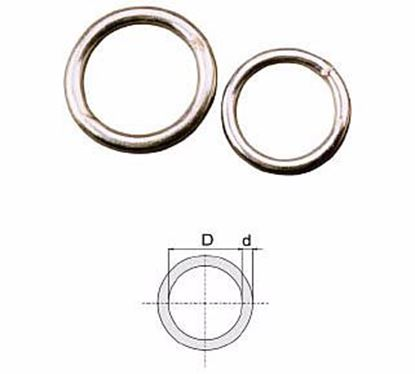 Obrázok pre výrobcu Krúžok O kovový